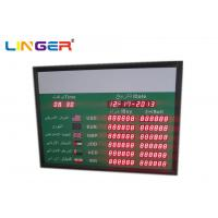 China Indoor 1.8 Inch Currency Rate Display Board Panel In Arabic , 2 Years Warranty factory