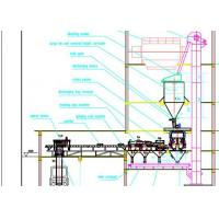 Full automatic rotary packing line for cement project cement packing machine/roto packer