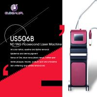 Buy cheap Multifunctional Home ND YAG Laser Tattoo Removal Machine 6 - 12ns Width Of Pulse from wholesalers
