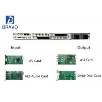 Buy cheap 1 RF Input Integrated Receiver Decoder , TV Decoder For Satellite Receiver RoHS Certificate from Wholesalers