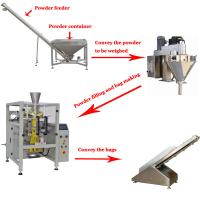 DS-420DZ powder packing machine powder filling packaging machine made in china.jpg