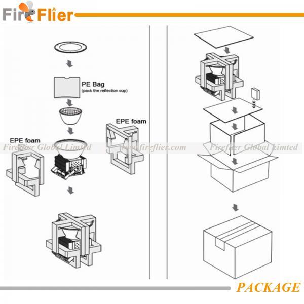 outdoor lighting ip65 high power 400w package.jpg