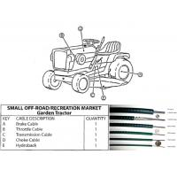 Buy cheap Black Choke Control Cable For Garden Tractor , Throttle Control Cable For Recreation Market from Wholesalers