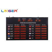 China Nixie Tube Digit Electronic Led Rate Board Display Panel In Red Or Green factory