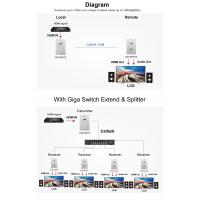 Buy cheap HDMI Wall-Plate Over IP Extender from Wholesalers
