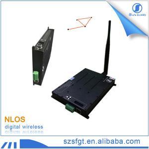 Ethernet radio 1.4GHz RJ45 IP RF wireless COFDM transceiver