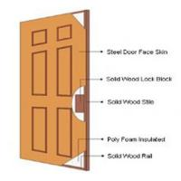 Buy cheap Steel door manufacture in Guangzhou from Wholesalers