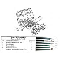 Buy cheap Durable Long Life Automotive Control Cable Truck And Bus Spare Parts from Wholesalers