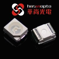 China 360 nm 650 nm 850 nm 1300 nm LED point sources are used in optical encoders, in fibercoupled data LED Point Source on sale
