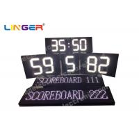 China White Color Polo Sport LED Electronic Scoreboard With Team Name factory