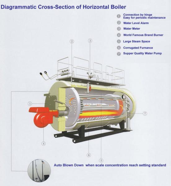 10 tons heavy oil fired steam boiler