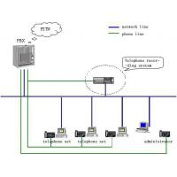 Buy cheap TelRectelephone recording management system from Wholesalers