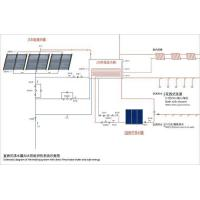 Buy cheap Direct-firedcombinedboilingwaterdevicesandsolarheatingsystem from Wholesalers