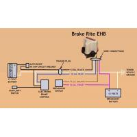 Buy cheap 12 Volt 2 Battery System Wiring Diagram 12 Volt 2 Battery System Wiring Diagram from Wholesalers