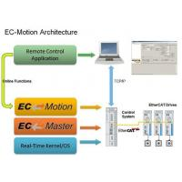 Buy cheap EtherCAT EC-Motion from Wholesalers