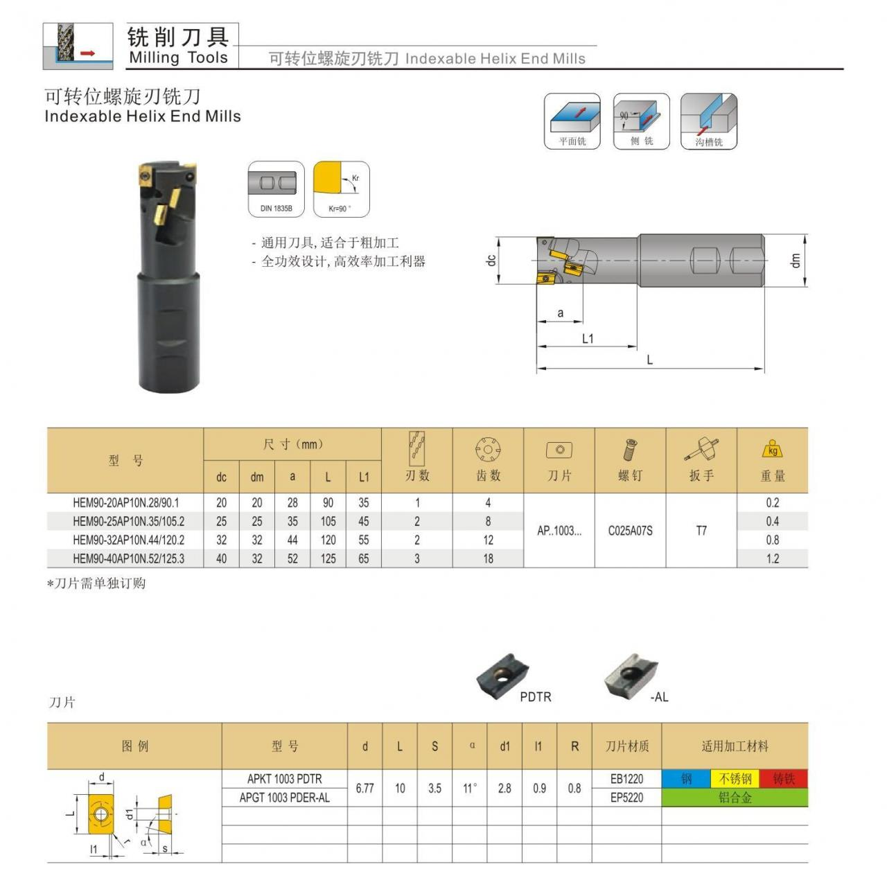 China Indexable Threading Mills on sale