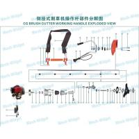 Power series Cg brush cutter working handle exploded view